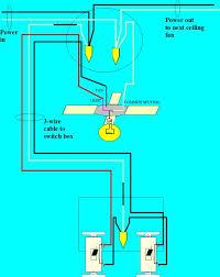 wiring a ceiling light fixture uk yondo tech
