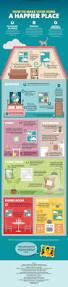 Home Design Help Online by Best 25 Diy Online Interior Design Ideas On Pinterest Kitchen