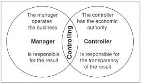 controlling definition controlling controllingwiki