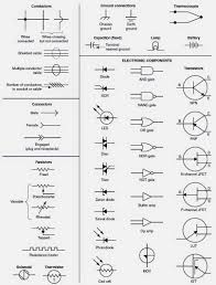 wiring diagram legend electrical legend definition eolican