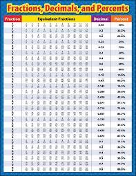 fraction to decimal chart printable fractions decimals