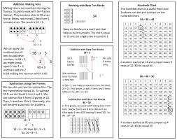1st grade buncombe county schools mathematics