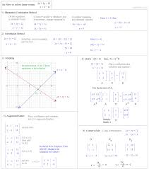 math plane linear systems tests