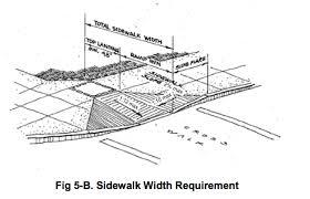 Handrail Height Code California Curb Ramps Walks And Sidewalks Must Meet Ada Accessibility