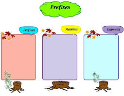 roots prefixes and suffixes worksheets free worksheets library