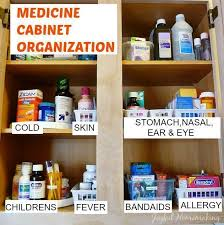 How To Organize Kitchen Cabinet Best 25 Medicine Cabinet Organization Ideas On Pinterest