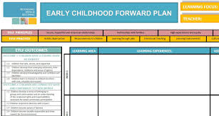 lesson plan template qld eylf programming ii lessons from a teacher