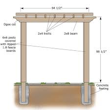 How To Build A Simple Pergola by How To Build A Basic Square Pergola Jardines Patios Traseros Y