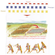 Extenuating Circumstances by Greek Phalanx Versus Roman Legion