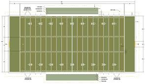 Backyard Football Rules American Football Field Layout And Dimensions