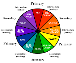 psychological effects of color color wheel classifications emotional effects and color theory