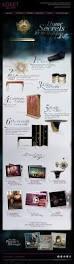 newsletter graphic design luxury furniture by koket elle decor