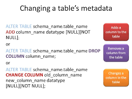 Alter Table Change Column Name Mis2502 Data Analytics Sql Putting Information Into A Database