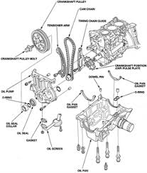 solved does my 2004 honda element have a timing belt or a fixya