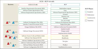 design of a nanosatellite ground monitoring and control software