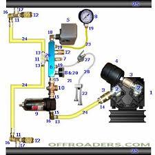 best 25 truck air compressor ideas on pinterest hilux mods