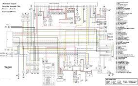 harley davidson wiring diagram download rupp snowmobile wiring