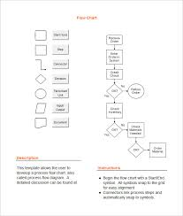 Flow Chart Template Excel Process Flow Chart Template 9 Free Word Excel Pdf Format