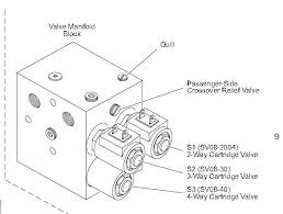 western snow plow joystick wiring diagram efcaviation com
