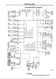 nissan serena wiring diagram nissan wiring diagrams instruction