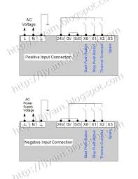 electrical wiring diagram star delta control and power circuit