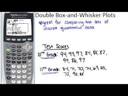 double box and whisker plots ck 12 foundation