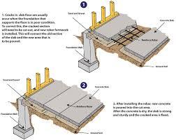 concrete slab floor u2013 gurus floor