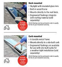 velux skylights discount windows u0026 doors kaneohe hi