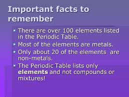 N On The Periodic Table Periodic Table Of Elements Ppt Video Online Download