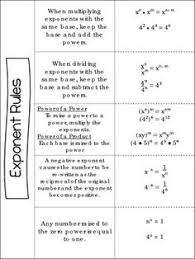 minion exponent review search and shade algebra pinterest