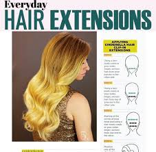 cinderella hair extensions reviews cinderella extensions salon 5150