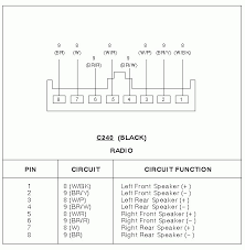 95 ford f 150 wiring diagram wiring diagrams