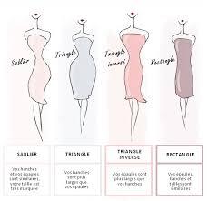 quelle robe de mariã e pour quelle morphologie comment choisir une robe de mariee