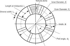 computational fluid dynamics thermohydrodynamic analysis of three