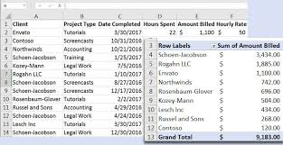 How To Create Pivot Tables In Excel How To Create Your First Pivottable In Microsoft Excel
