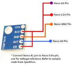 twenty5nov blog gym8511ml uv sensor connection to arduino nano