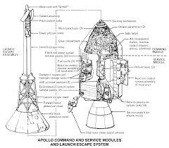 Lunar Module Interior Nasa Nssdca Spacecraft Details
