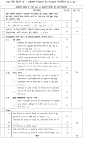 syllabus of cbse class 9 hindi course a 2016 u2013 2017 sa u2012 i