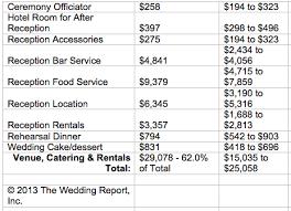wedding flowers average cost average price of flowers for wedding flowers wedding cost average