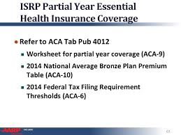 patient protection and affordable care act ppaca better known as