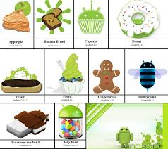 version of android android trivia 10 questions to test how well you s