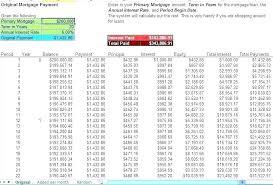 personal loan amortization table amortization calculator excel amortization schedule excel formula