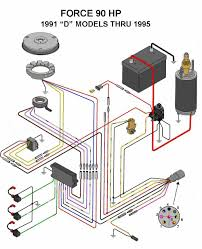 50 hp force outboard wiring diagram force outboard motor wiring