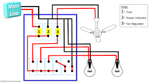 designing electrical control board general technical information