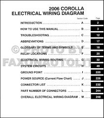 1999 toyota corolla electrical wiring diagram manual wiring