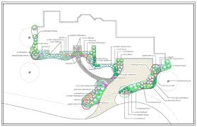 Landscape Lighting Plan Landscape Lighting Installation Outdoor Goods