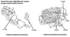 1998 jeep grand cherokee o2 sensor wiring diagram wiring diagram