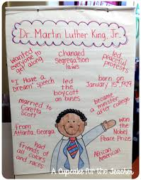 martin luther king jr writing paper a cupcake for the teacher martin luther king jr anchor chart a cupcake for the teacher martin luther king jr other anchor chart ideas
