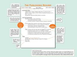 resume template mba how to do resume msbiodiesel us help writing resume template college sample mba resumes winsome how to do a resume