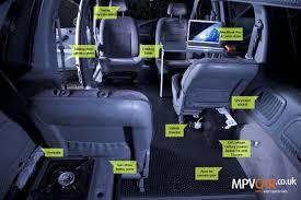 Citroen Berlingo Awning Customise Mpvcar Co Uk